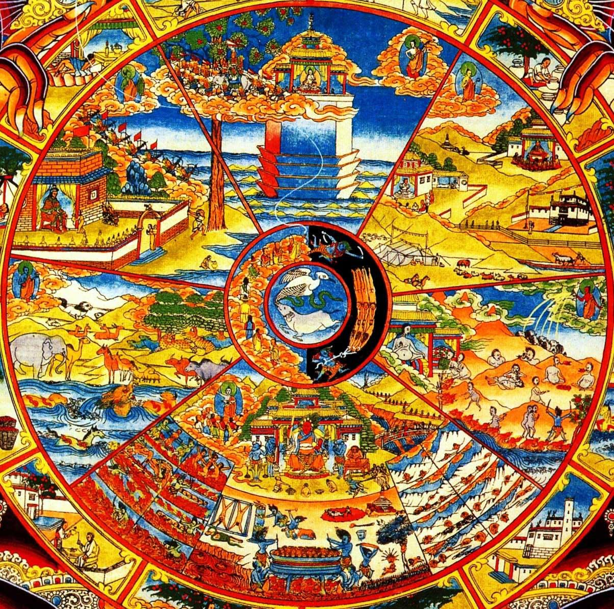 an overview of the concepts of karma and samsara in hinduism If you're new to this faith, here's where to begin in this simple introduction to a complex religion, get your basic questions on hinduism answered and explained in.